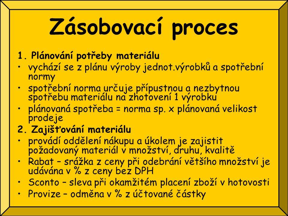 Zásobovací proces 1.