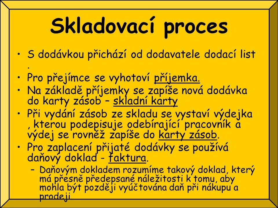 Skladovací proces S dodávkou přichází od dodavatele dodací list.