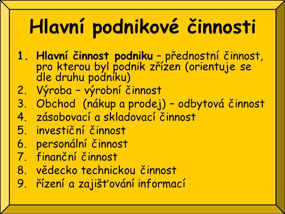 Hlavní podnikové činnosti 1.Hlavní činnost podniku – přednostní činnost, pro kterou byl podnik zřízen (orientuje se dle druhu podniku) 2.Výroba – výro