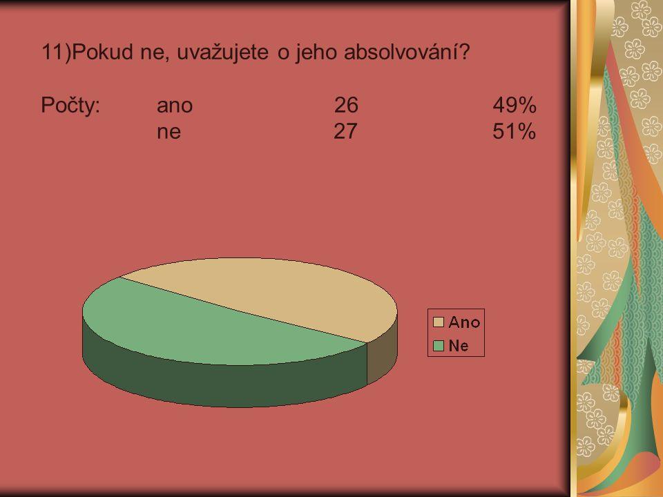 11)Pokud ne, uvažujete o jeho absolvování Počty: ano 26 49% ne 27 51%