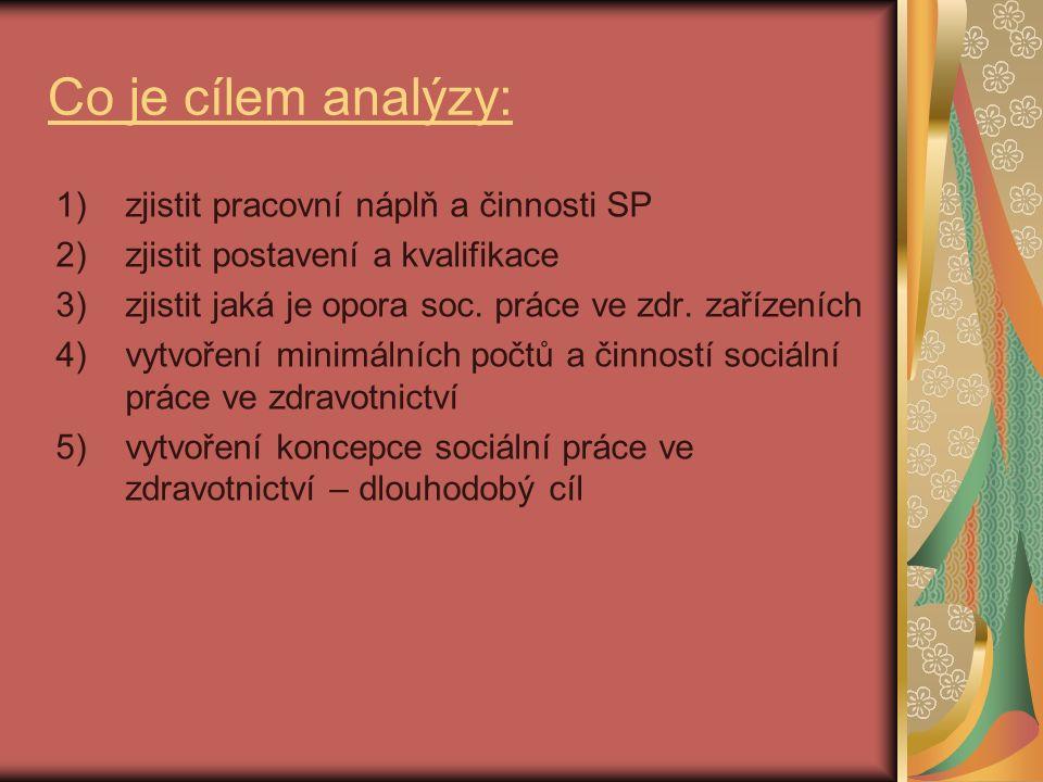 Co je cílem analýzy: 1)zjistit pracovní náplň a činnosti SP 2)zjistit postavení a kvalifikace 3)zjistit jaká je opora soc.