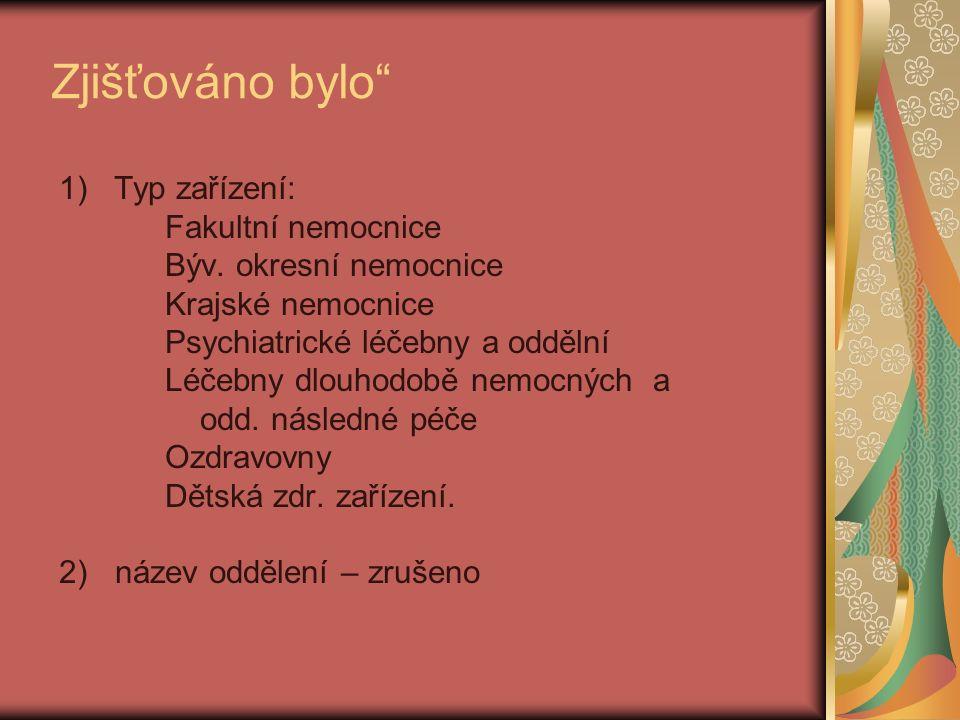 Zjišťováno bylo 1) Typ zařízení: Fakultní nemocnice Býv.