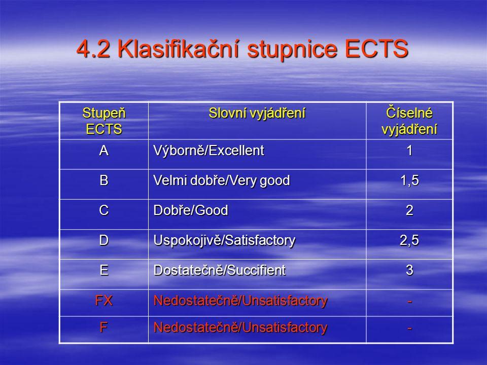 4.2 Klasifikační stupnice ECTS Stupeň ECTS Slovní vyjádření Číselné vyjádření AVýborně/Excellent1 B Velmi dobře/Very good 1,5 CDobře/Good2 DUspokojivě