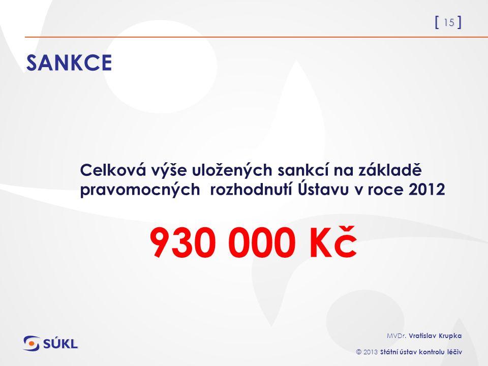 [ 15 ] MVDr. Vratislav Krupka © 2013 Státní ústav kontrolu léčiv SANKCE Celková výše uložených sankcí na základě pravomocných rozhodnutí Ústavu v roce