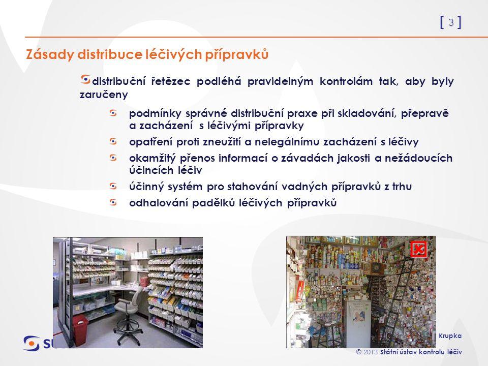 [ 3 ] MVDr. Vratislav Krupka © 2013 Státní ústav kontrolu léčiv Zásady distribuce léčivých přípravků distribuční řetězec podléhá pravidelným kontrolám