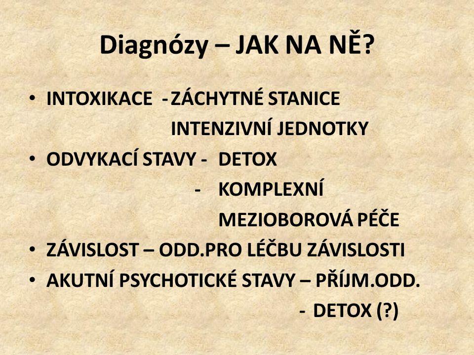 Diagnózy – JAK NA NĚ.
