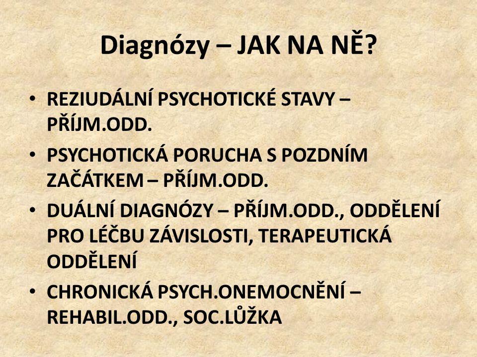 Diagnózy – JAK NA NĚ? REZIUDÁLNÍ PSYCHOTICKÉ STAVY – PŘÍJM.ODD. PSYCHOTICKÁ PORUCHA S POZDNÍM ZAČÁTKEM – PŘÍJM.ODD. DUÁLNÍ DIAGNÓZY – PŘÍJM.ODD., ODDĚ