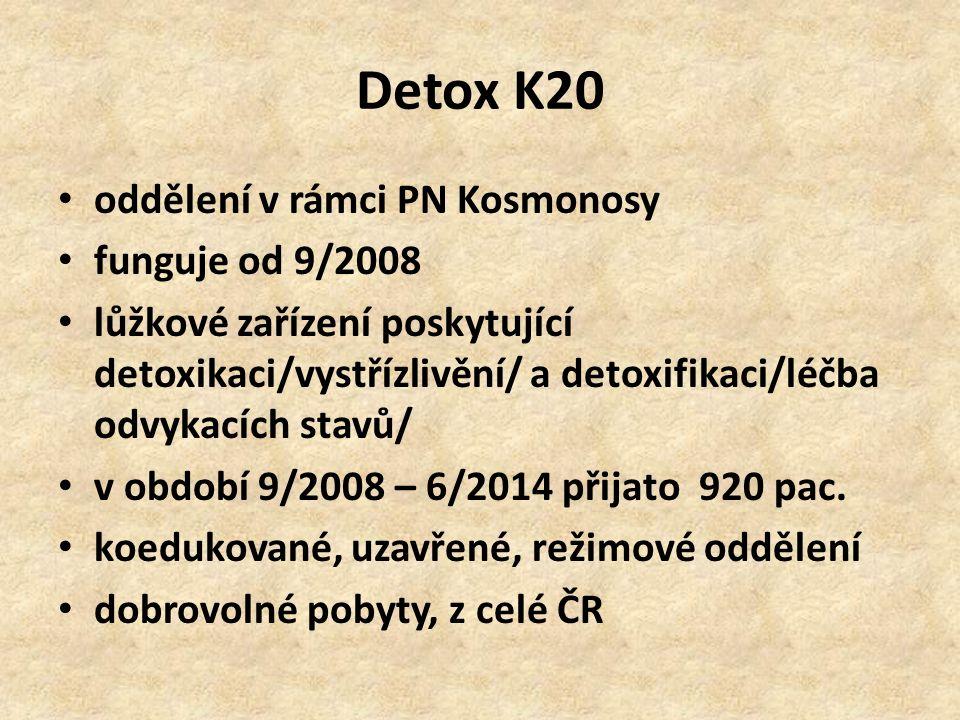 Detox K20 oddělení v rámci PN Kosmonosy funguje od 9/2008 lůžkové zařízení poskytující detoxikaci/vystřízlivění/ a detoxifikaci/léčba odvykacích stavů/ v období 9/2008 – 6/2014 přijato 920 pac.