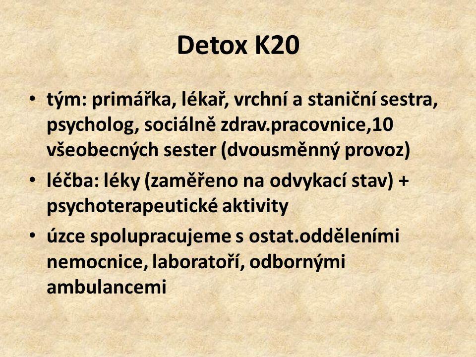 Detox K20 tým: primářka, lékař, vrchní a staniční sestra, psycholog, sociálně zdrav.pracovnice,10 všeobecných sester (dvousměnný provoz) léčba: léky (zaměřeno na odvykací stav) + psychoterapeutické aktivity úzce spolupracujeme s ostat.odděleními nemocnice, laboratoří, odbornými ambulancemi
