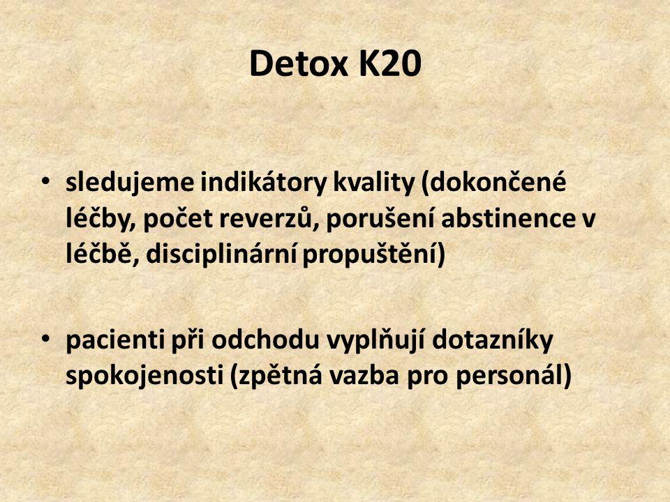 Detox K20 sledujeme indikátory kvality (dokončené léčby, počet reverzů, porušení abstinence v léčbě, disciplinární propuštění) pacienti při odchodu vyplňují dotazníky spokojenosti (zpětná vazba pro personál)