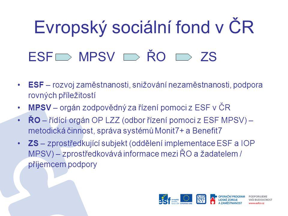 Evropský sociální fond v ČR ESF MPSV ŘO ZS ESF – rozvoj zaměstnanosti, snižování nezaměstnanosti, podpora rovných příležitostí MPSV – orgán zodpovědný za řízení pomoci z ESF v ČR ŘO – řídící orgán OP LZZ (odbor řízení pomoci z ESF MPSV) – metodická činnost, správa systémů Monit7+ a Benefit7 ZS – zprostředkující subjekt (oddělení implementace ESF a IOP MPSV) – zprostředkovává informace mezi ŘO a žadatelem / příjemcem podpory