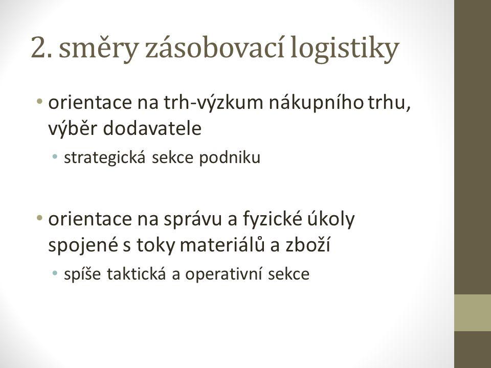 2. směry zásobovací logistiky orientace na trh-výzkum nákupního trhu, výběr dodavatele strategická sekce podniku orientace na správu a fyzické úkoly s
