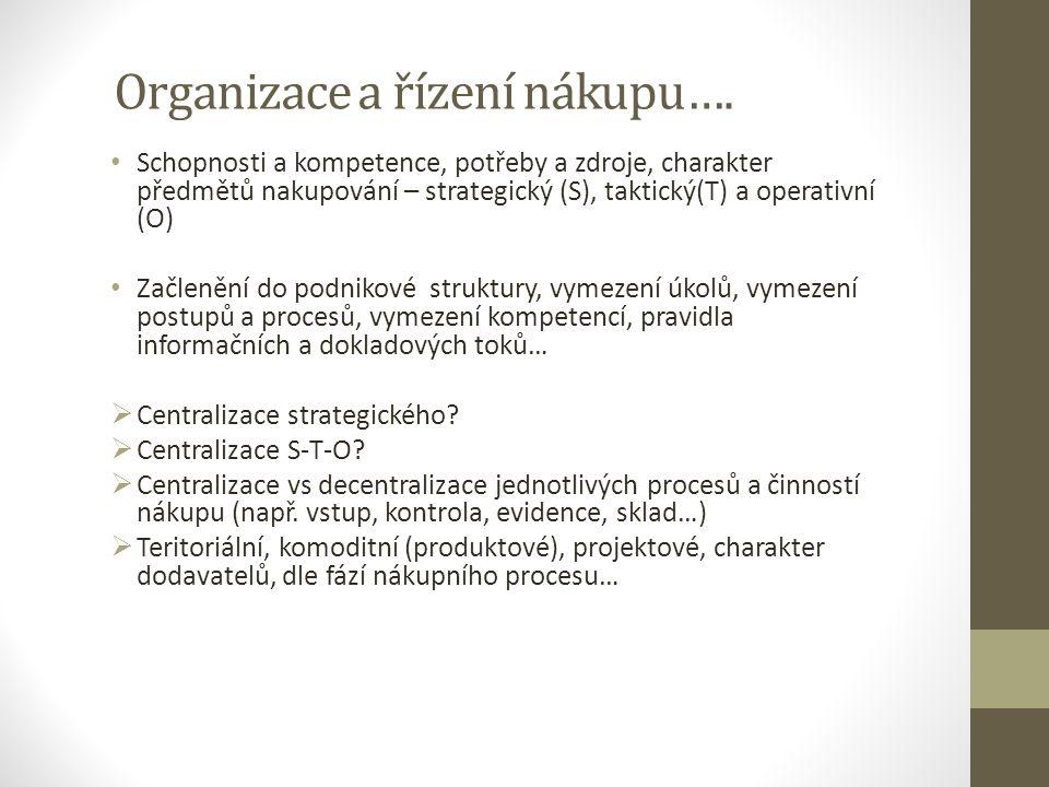 Organizace a řízení nákupu….