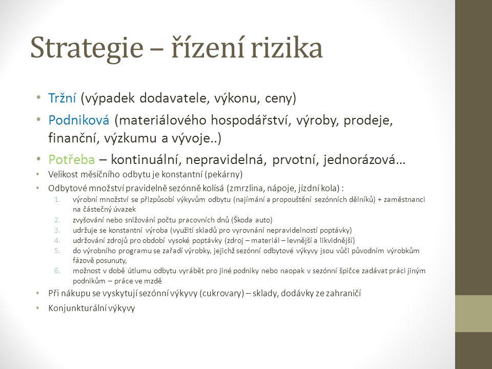 Strategie – řízení rizika Tržní (výpadek dodavatele, výkonu, ceny) Podniková (materiálového hospodářství, výroby, prodeje, finanční, výzkumu a vývoje.