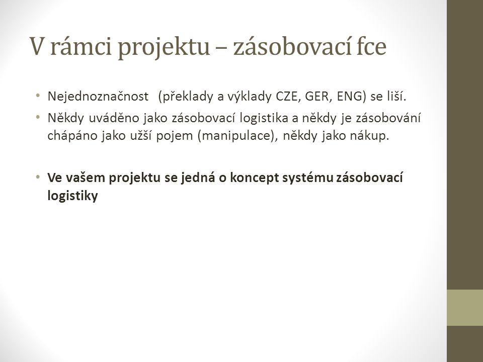 V rámci projektu – zásobovací fce Nejednoznačnost (překlady a výklady CZE, GER, ENG) se liší. Někdy uváděno jako zásobovací logistika a někdy je zásob