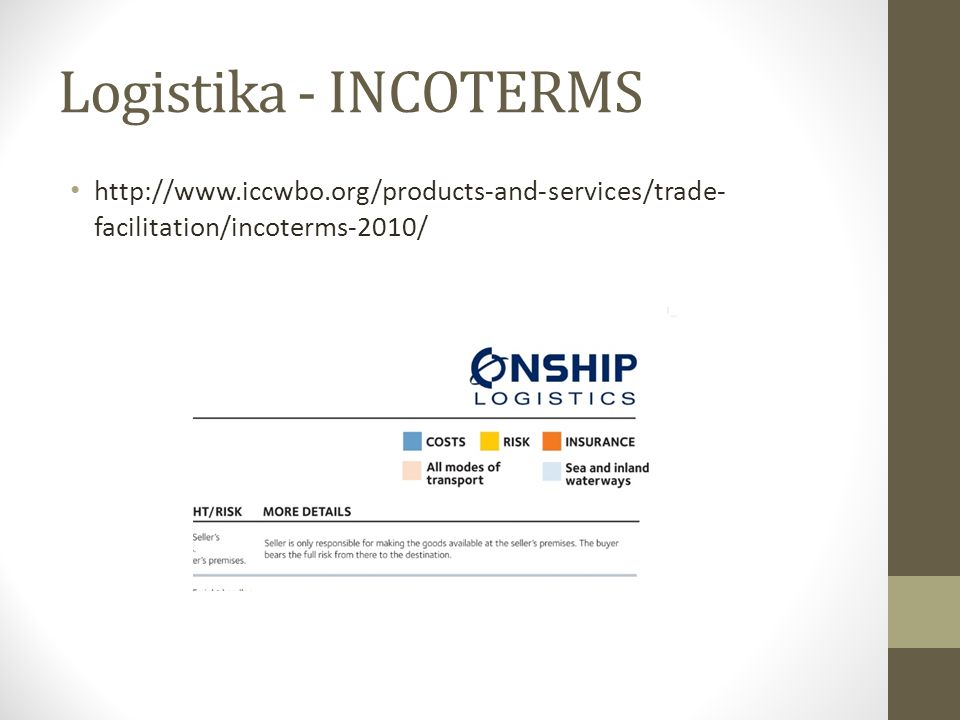 Logistika - INCOTERMS http://www.iccwbo.org/products-and-services/trade- facilitation/incoterms-2010/