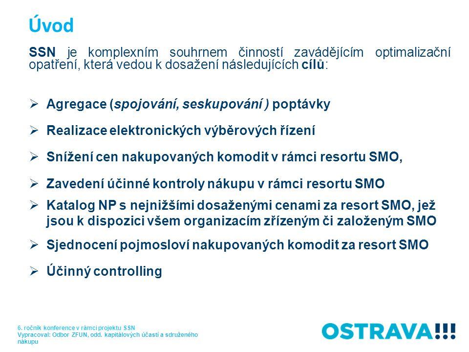 Úvod 6. ročník konference v rámci projektu SSN Vypracoval: Odbor ZFUN, odd.