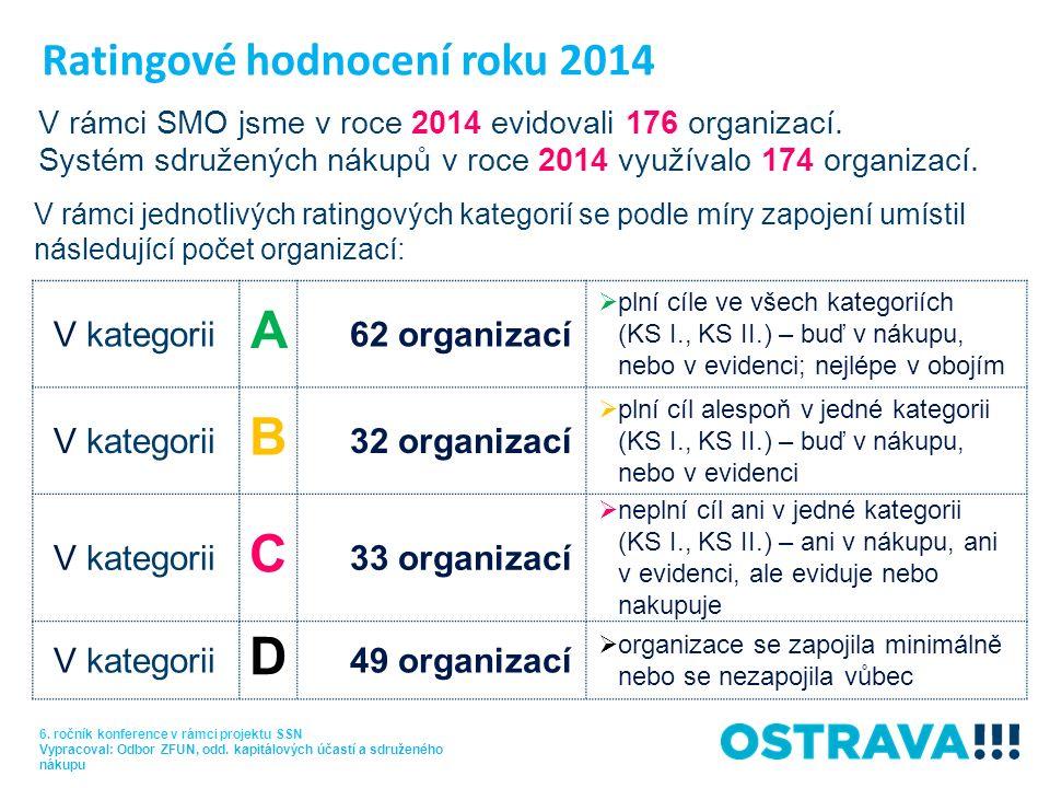 Ratingové hodnocení roku 2014 V rámci jednotlivých ratingových kategorií se podle míry zapojení umístil následující počet organizací: V kategorii A 62 organizací  plní cíle ve všech kategoriích (KS I., KS II.) – buď v nákupu, nebo v evidenci; nejlépe v obojím V kategorii B 32 organizací  plní cíl alespoň v jedné kategorii (KS I., KS II.) – buď v nákupu, nebo v evidenci V kategorii C 33 organizací  neplní cíl ani v jedné kategorii (KS I., KS II.) – ani v nákupu, ani v evidenci, ale eviduje nebo nakupuje V kategorii D 49 organizací  organizace se zapojila minimálně nebo se nezapojila vůbec 6.