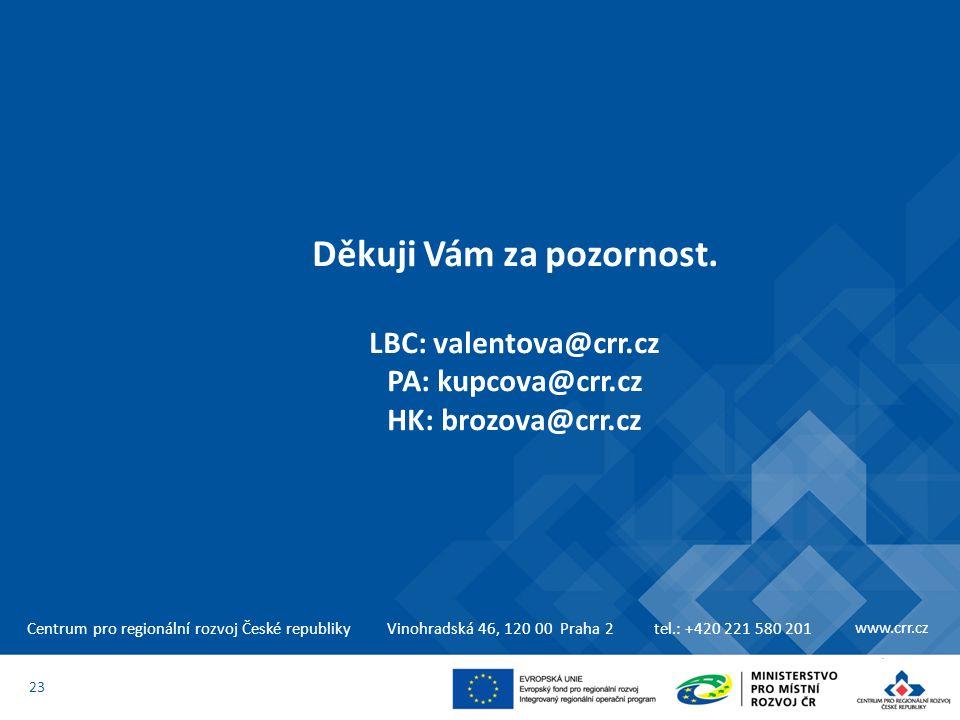 Centrum pro regionální rozvoj České republikyVinohradská 46, 120 00 Praha 2tel.: +420 221 580 201 www.crr.cz Děkuji Vám za pozornost. LBC: valentova@c