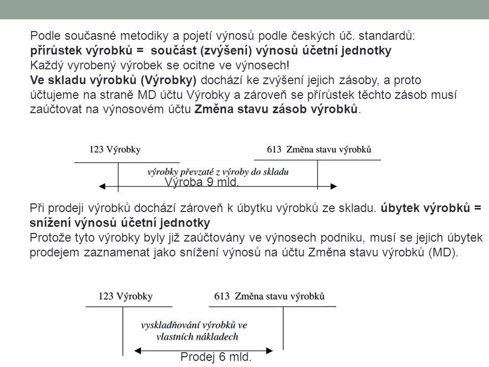 Podle současné metodiky a pojetí výnosů podle českých úč.