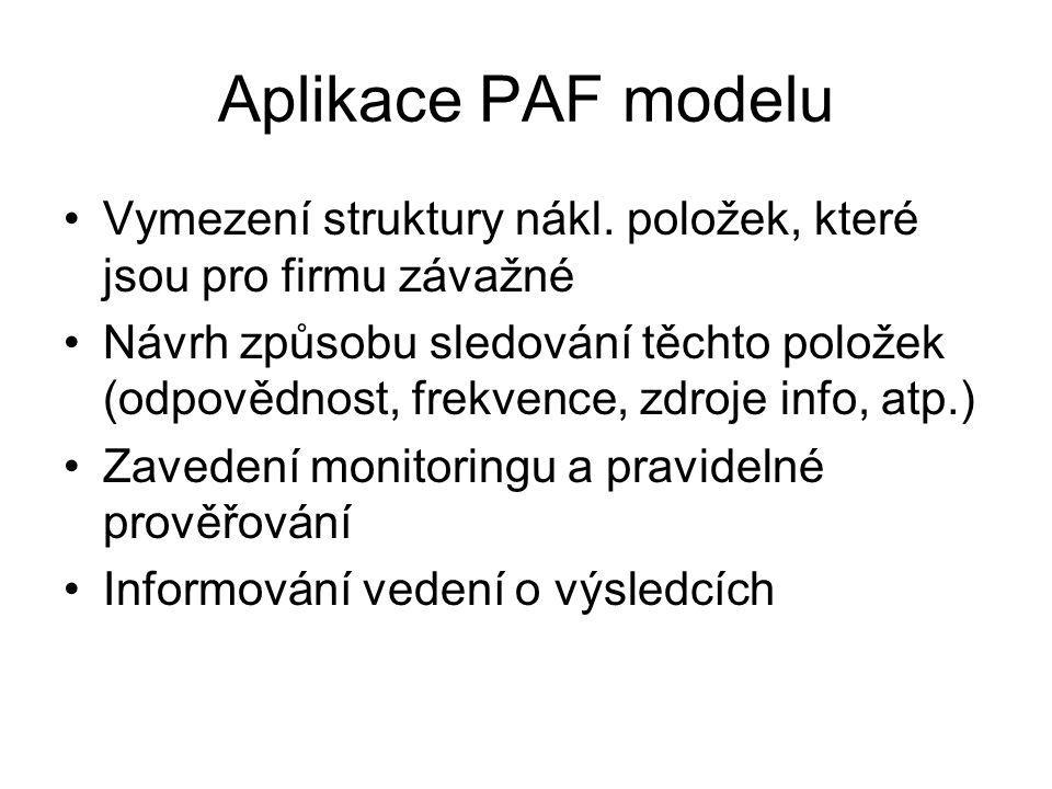 Aplikace PAF modelu Vymezení struktury nákl. položek, které jsou pro firmu závažné Návrh způsobu sledování těchto položek (odpovědnost, frekvence, zdr