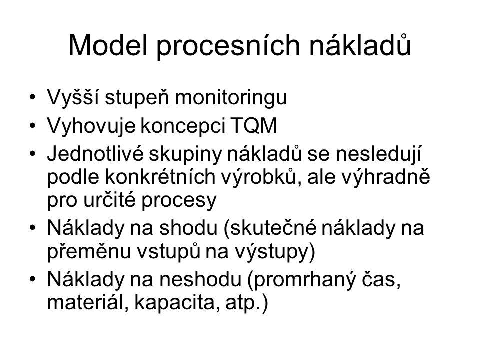 Model procesních nákladů Vyšší stupeň monitoringu Vyhovuje koncepci TQM Jednotlivé skupiny nákladů se nesledují podle konkrétních výrobků, ale výhradně pro určité procesy Náklady na shodu (skutečné náklady na přeměnu vstupů na výstupy) Náklady na neshodu (promrhaný čas, materiál, kapacita, atp.)