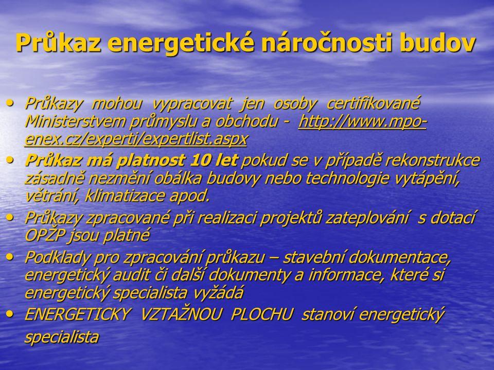 Průkazy mohou vypracovat jen osoby certifikované Ministerstvem průmyslu a obchodu - http://www.mpo- enex.cz/experti/expertlist.aspx Průkazy mohou vypracovat jen osoby certifikované Ministerstvem průmyslu a obchodu - http://www.mpo- enex.cz/experti/expertlist.aspxhttp://www.mpo- enex.cz/experti/expertlist.aspxhttp://www.mpo- enex.cz/experti/expertlist.aspx Průkaz má platnost 10 let pokud se v případě rekonstrukce zásadně nezmění obálka budovy nebo technologie vytápění, větrání, klimatizace apod.