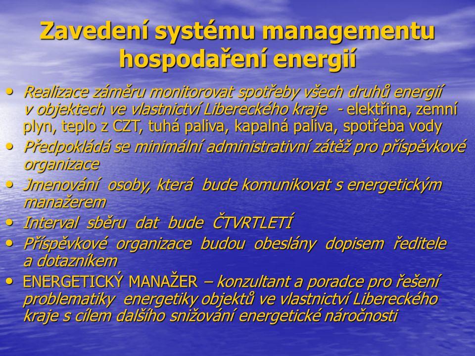 Zavedení systému managementu hospodaření energií Realizace záměru monitorovat spotřeby všech druhů energií v objektech ve vlastnictví Libereckého kraje - elektřina, zemní plyn, teplo z CZT, tuhá paliva, kapalná paliva, spotřeba vody Realizace záměru monitorovat spotřeby všech druhů energií v objektech ve vlastnictví Libereckého kraje - elektřina, zemní plyn, teplo z CZT, tuhá paliva, kapalná paliva, spotřeba vody Předpokládá se minimální administrativní zátěž pro příspěvkové organizace Předpokládá se minimální administrativní zátěž pro příspěvkové organizace Jmenování osoby, která bude komunikovat s energetickým manažerem Jmenování osoby, která bude komunikovat s energetickým manažerem Interval sběru dat bude ČTVRTLETÍ Interval sběru dat bude ČTVRTLETÍ Příspěvkové organizace budou obeslány dopisem ředitele a dotazníkem Příspěvkové organizace budou obeslány dopisem ředitele a dotazníkem ENERGETICKÝ MANAŽER – konzultant a poradce pro řešení problematiky energetiky objektů ve vlastnictví Libereckého kraje s cílem dalšího snižování energetické náročnosti ENERGETICKÝ MANAŽER – konzultant a poradce pro řešení problematiky energetiky objektů ve vlastnictví Libereckého kraje s cílem dalšího snižování energetické náročnosti