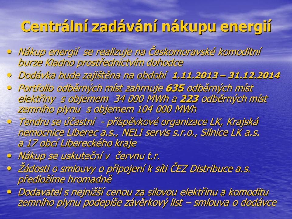 Centrální zadávání nákupu energií Nákup energií se realizuje na Českomoravské komoditní burze Kladno prostřednictvím dohodce Nákup energií se realizuje na Českomoravské komoditní burze Kladno prostřednictvím dohodce Dodávka bude zajištěna na období 1.11.2013 – 31.12.2014 Dodávka bude zajištěna na období 1.11.2013 – 31.12.2014 Portfolio odběrných míst zahrnuje 635 odběrných míst elektřiny s objemem 34 000 MWh a 223 odběrných míst zemního plynu s objemem 104 000 MWh Portfolio odběrných míst zahrnuje 635 odběrných míst elektřiny s objemem 34 000 MWh a 223 odběrných míst zemního plynu s objemem 104 000 MWh Tendru se účastní - příspěvkové organizace LK, Krajská nemocnice Liberec a.s., NELI servis s.r.o., Silnice LK a.s.