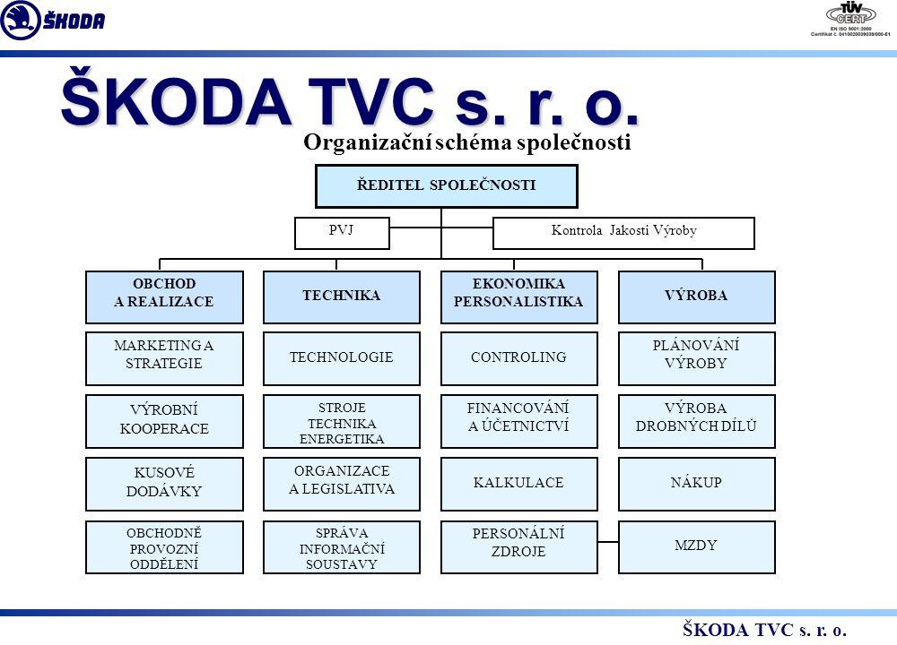 Organizační schéma společnosti VÝROBNÍ KOOPERACE STROJE TECHNIKA ENERGETIKA FINANCOVÁNÍ A ÚČETNICTVÍ VÝROBA DROBNÝCH DÍLŮ TECHNIKA EKONOMIKA PERSONALISTIKA MARKETING A STRATEGIE TECHNOLOGIECONTROLING PLÁNOVÁNÍ VÝROBY KUSOVÉ DODÁVKY ORGANIZACE A LEGISLATIVA KALKULACENÁKUP SPRÁVA INFORMAČNÍ SOUSTAVY PERSONÁLNÍ ZDROJE OBCHOD A REALIZACE VÝROBA OBCHODNĚ PROVOZNÍ ODDĚLENÍ MZDY ŘEDITEL SPOLEČNOSTI PVJKontrola Jakosti Výroby ŠKODA TVC s.
