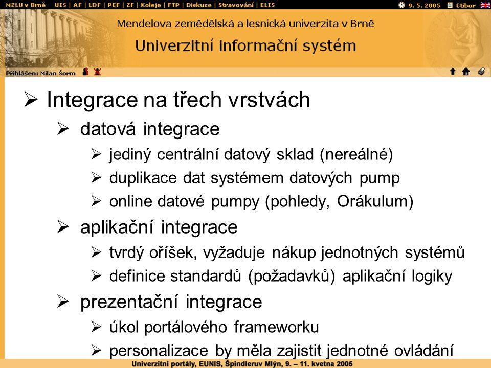  Integrace na třech vrstvách  datová integrace  jediný centrální datový sklad (nereálné)  duplikace dat systémem datových pump  online datové pumpy (pohledy, Orákulum)  aplikační integrace  tvrdý oříšek, vyžaduje nákup jednotných systémů  definice standardů (požadavků) aplikační logiky  prezentační integrace  úkol portálového frameworku  personalizace by měla zajistit jednotné ovládání