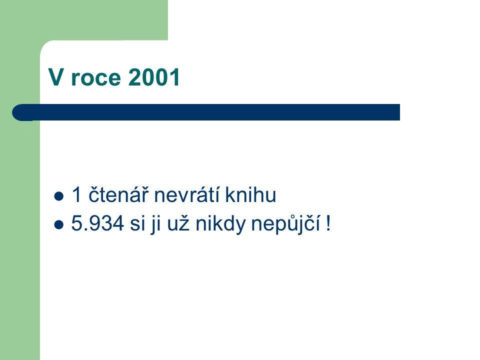 V roce 2001 1 čtenář nevrátí knihu 5.934 si ji už nikdy nepůjčí !