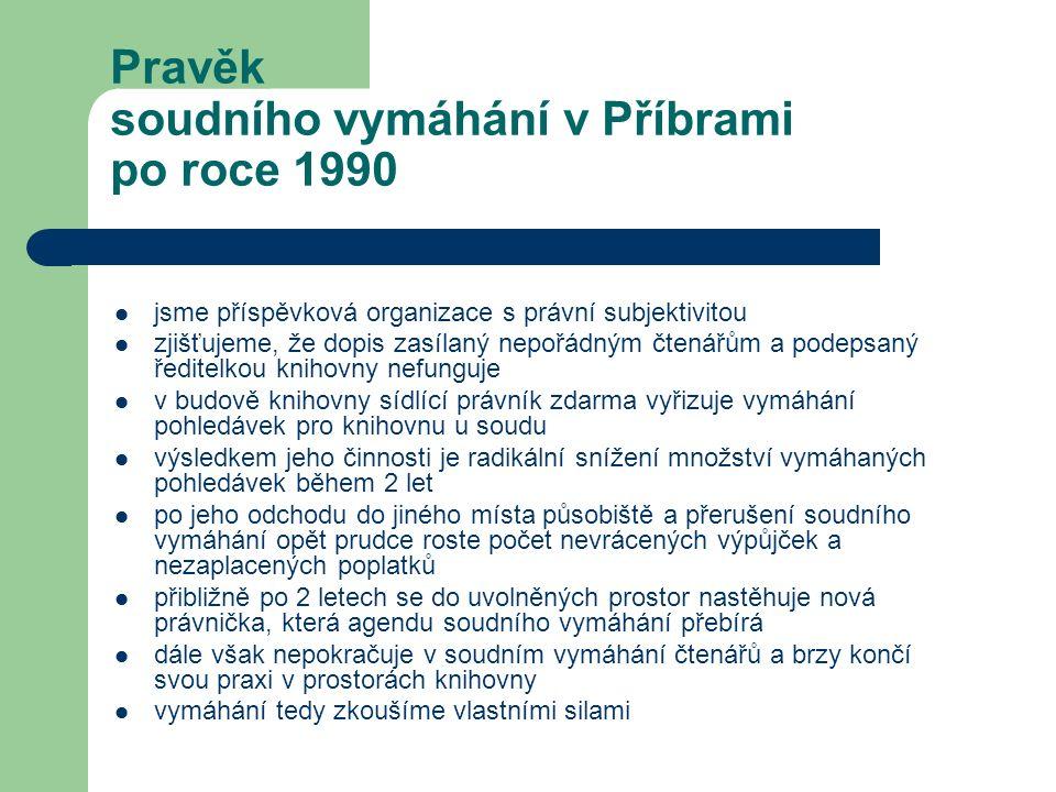 Pravěk soudního vymáhání v Příbrami po roce 1990 jsme příspěvková organizace s právní subjektivitou zjišťujeme, že dopis zasílaný nepořádným čtenářům
