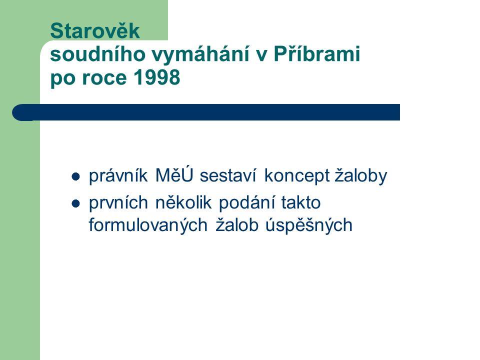 Starověk soudního vymáhání v Příbrami po roce 1998 právník MěÚ sestaví koncept žaloby prvních několik podání takto formulovaných žalob úspěšných