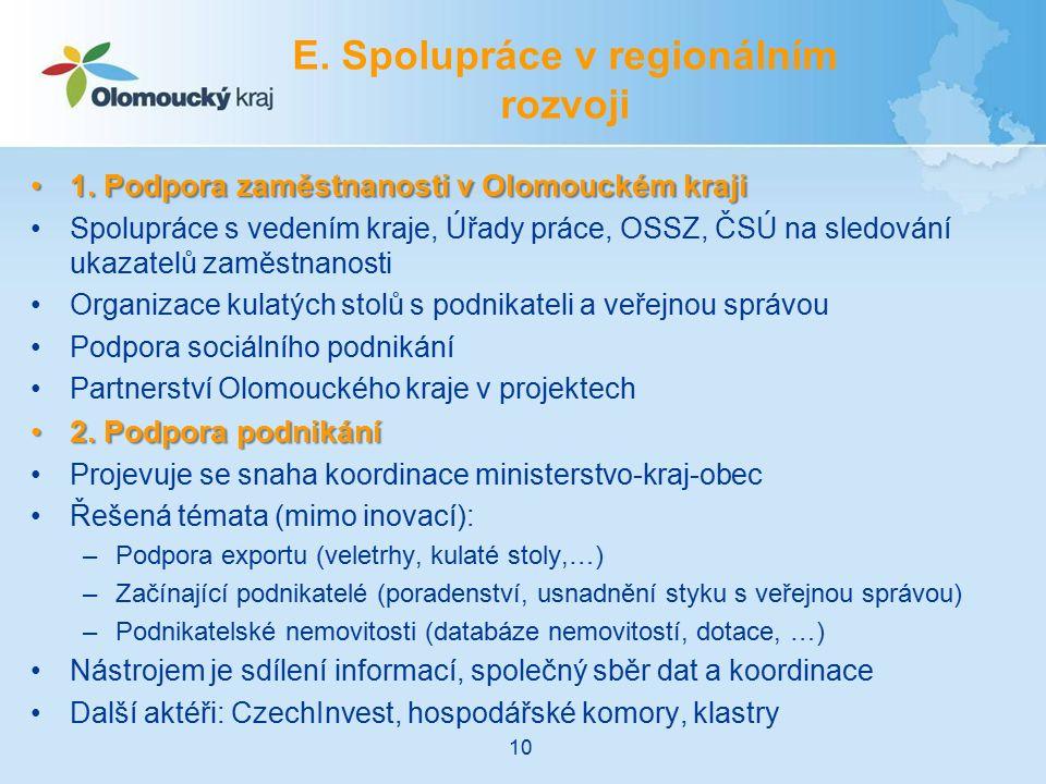 1. Podpora zaměstnanosti v Olomouckém kraji1. Podpora zaměstnanosti v Olomouckém kraji Spolupráce s vedením kraje, Úřady práce, OSSZ, ČSÚ na sledování