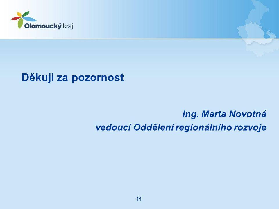 Ing. Marta Novotná vedoucí Oddělení regionálního rozvoje Děkuji za pozornost 11
