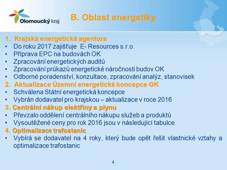 B. Oblast energetiky 1. Krajská energetická agentura Do roku 2017 zajišťuje E- Resources s.r.o. Příprava EPC na budovách OK Zpracování energetických a