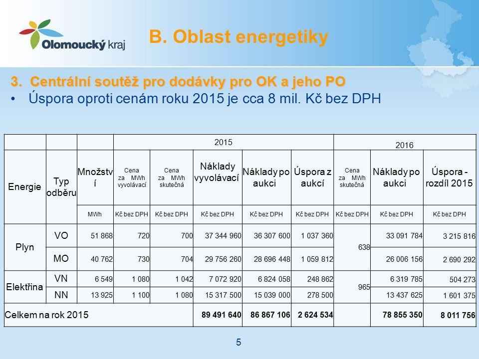 B. Oblast energetiky 3. Centrální soutěž pro dodávky pro OK a jeho PO Úspora oproti cenám roku 2015 je cca 8 mil. Kč bez DPH 5 2015 2016 Energie Typ o