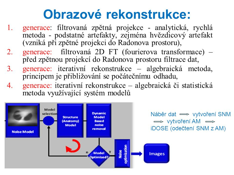 Obrazové rekonstrukce: 1.generace: filtrovaná zpětná projekce - analytická, rychlá metoda - podstatné artefakty, zejména hvězdicový artefakt (vzniká při zpětné projekci do Radonova prostoru), 2.generace: filtrovaná 2D FT (fourierova transformace) – před zpětnou projekcí do Radonova prostoru filtrace dat, 3.generace: iterativní rekonstrukce – algebraická metoda, principem je přibližování se počátečnímu odhadu, 4.generace: iterativní rekonstrukce – algebraická či statistická metoda využívající systém modelů Náběr dat vytvoření SNM vytvoření AM iDOSE (odečtení SNM z AM)