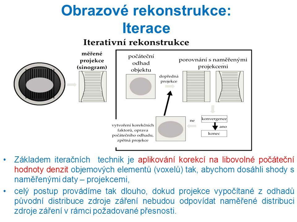 Obrazové rekonstrukce: Iterace Základem iteračních technik je aplikování korekcí na libovolné počáteční hodnoty denzit objemových elementů (voxelů) tak, abychom dosáhli shody s naměřenými daty – projekcemi, celý postup provádíme tak dlouho, dokud projekce vypočítané z odhadů původní distribuce zdroje záření nebudou odpovídat naměřené distribuci zdroje záření v rámci požadované přesnosti.