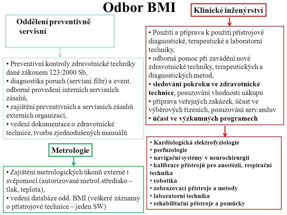 Odbor BMI Oddělení preventivně servisní Preventivní kontroly zdravotnické techniky dané zákonem 123/2000 Sb, diagnostika poruch (servisní filtr) a event.