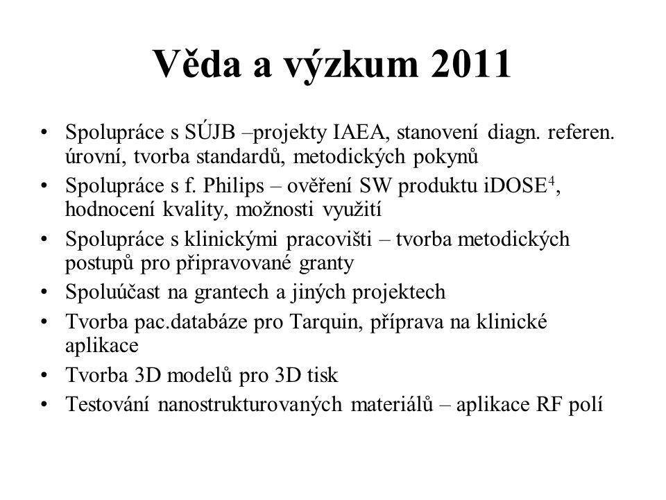 Věda a výzkum 2011 Spolupráce s SÚJB –projekty IAEA, stanovení diagn. referen. úrovní, tvorba standardů, metodických pokynů Spolupráce s f. Philips –