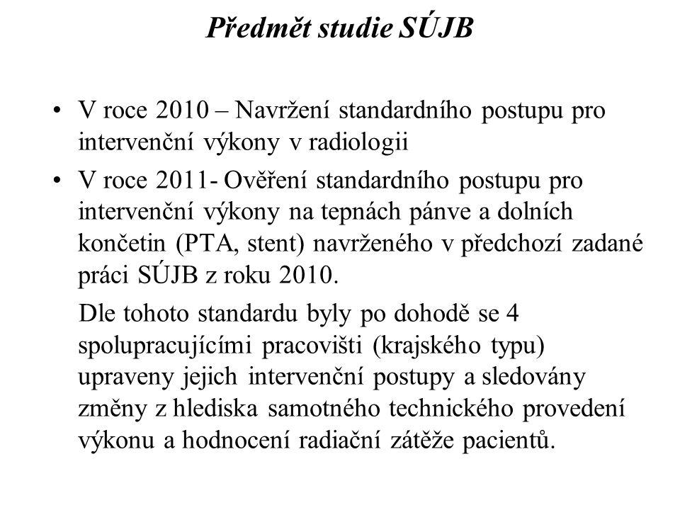 Předmět studie SÚJB V roce 2010 – Navržení standardního postupu pro intervenční výkony v radiologii V roce 2011- Ověření standardního postupu pro inte