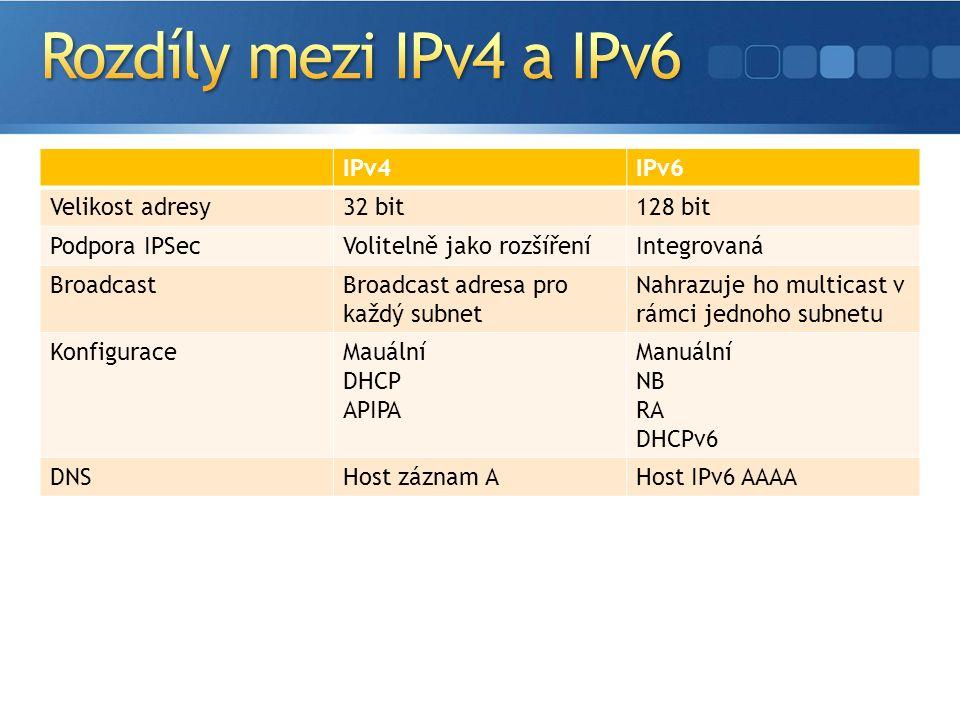 IPv4IPv6 Velikost adresy32 bit128 bit Podpora IPSecVolitelně jako rozšířeníIntegrovaná BroadcastBroadcast adresa pro každý subnet Nahrazuje ho multicast v rámci jednoho subnetu KonfiguraceMauální DHCP APIPA Manuální NB RA DHCPv6 DNSHost záznam AHost IPv6 AAAA