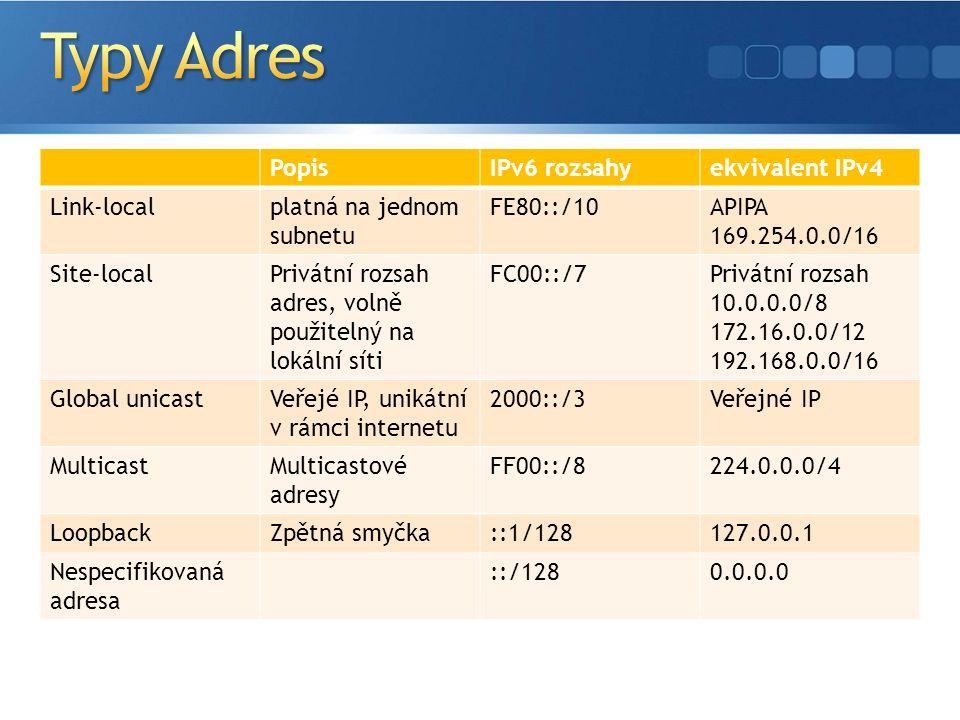PopisIPv6 rozsahyekvivalent IPv4 Link-localplatná na jednom subnetu FE80::/10APIPA 169.254.0.0/16 Site-localPrivátní rozsah adres, volně použitelný na lokální síti FC00::/7Privátní rozsah 10.0.0.0/8 172.16.0.0/12 192.168.0.0/16 Global unicastVeřejé IP, unikátní v rámci internetu 2000::/3Veřejné IP MulticastMulticastové adresy FF00::/8224.0.0.0/4 LoopbackZpětná smyčka::1/128127.0.0.1 Nespecifikovaná adresa ::/1280.0.0.0