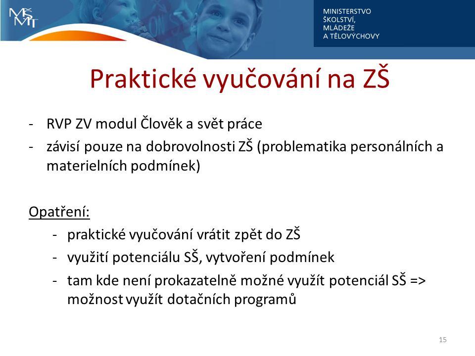 Praktické vyučování na ZŠ -RVP ZV modul Člověk a svět práce -závisí pouze na dobrovolnosti ZŠ (problematika personálních a materielních podmínek) Opatření: -praktické vyučování vrátit zpět do ZŠ -využití potenciálu SŠ, vytvoření podmínek -tam kde není prokazatelně možné využít potenciál SŠ => možnost využít dotačních programů 15