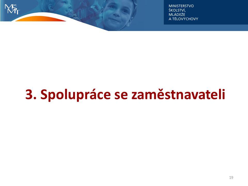 Podpora spolupráce škol a zaměstnavatelů -Vytvoření podmínek pro posílení role vzdělávání žáků v reálném pracovním prostředí u zaměstnavatelů.