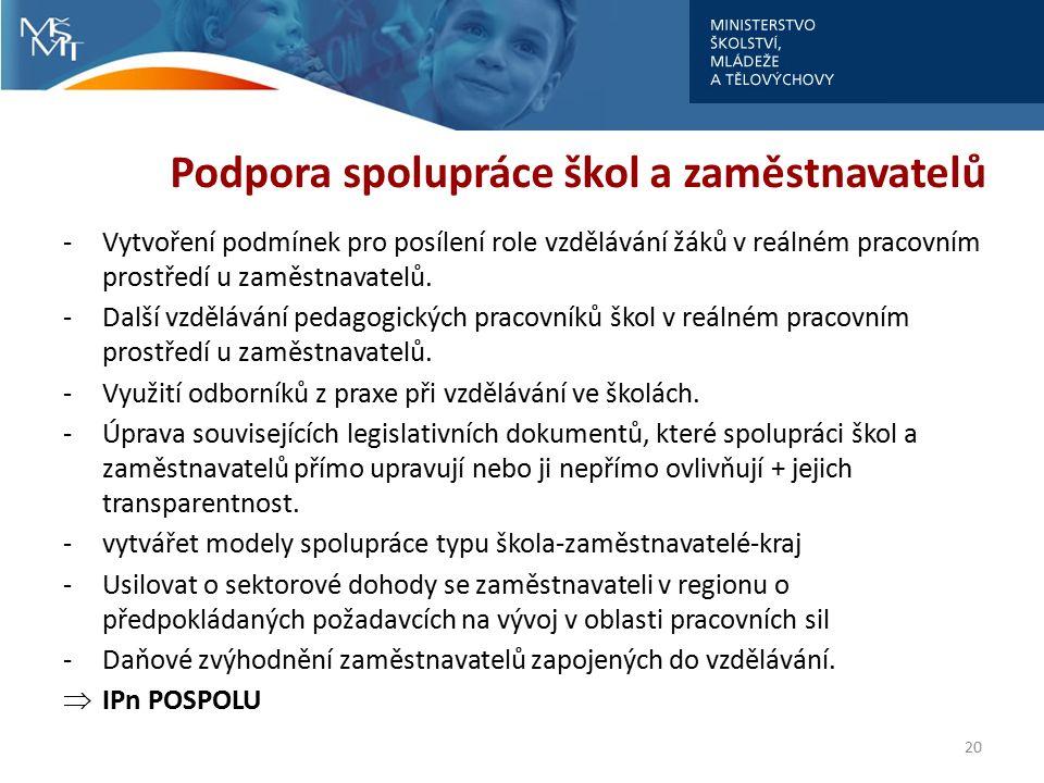 Podpora spolupráce škol a zaměstnavatelů -Vytvoření podmínek pro posílení role vzdělávání žáků v reálném pracovním prostředí u zaměstnavatelů. -Další