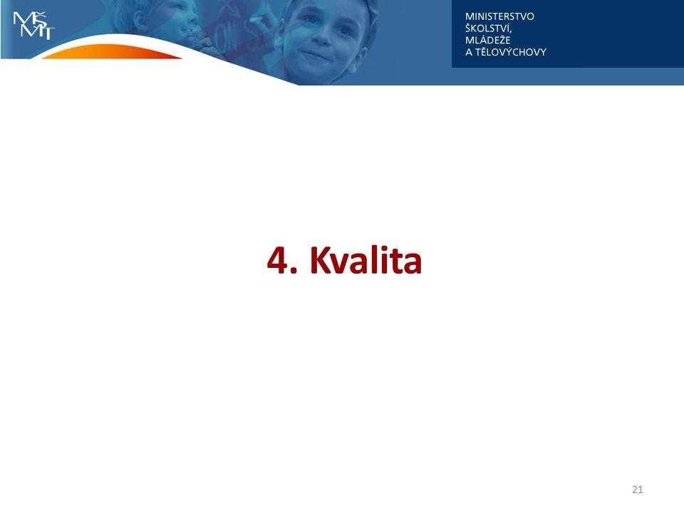 4. Kvalita 21