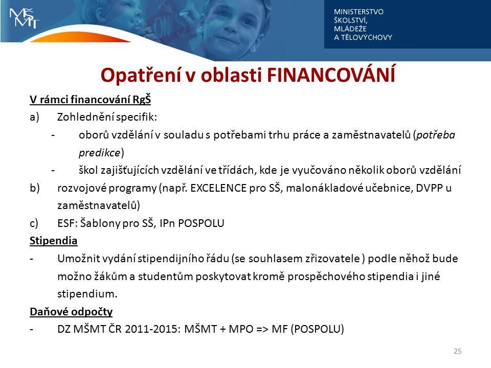 Opatření v oblasti FINANCOVÁNÍ V rámci financování RgŠ a)Zohlednění specifik: -oborů vzdělání v souladu s potřebami trhu práce a zaměstnavatelů (potře